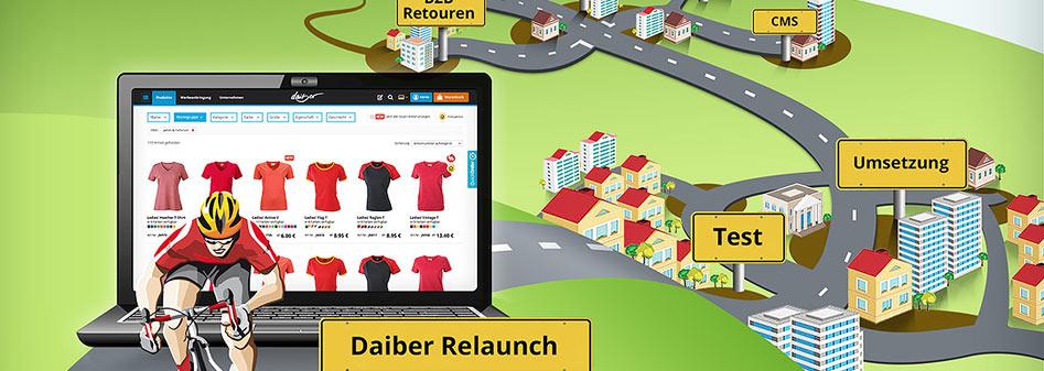Daiber relaunch Partnerprotal B2B werbemittel complex aschaffenburga