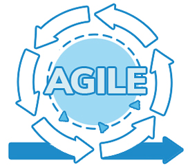 agil-fast-track-scrum-methodik